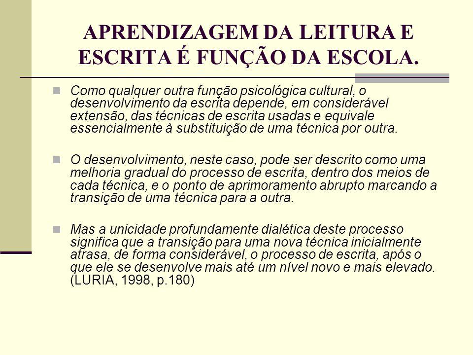 APRENDIZAGEM DA LEITURA E ESCRITA É FUNÇÃO DA ESCOLA.