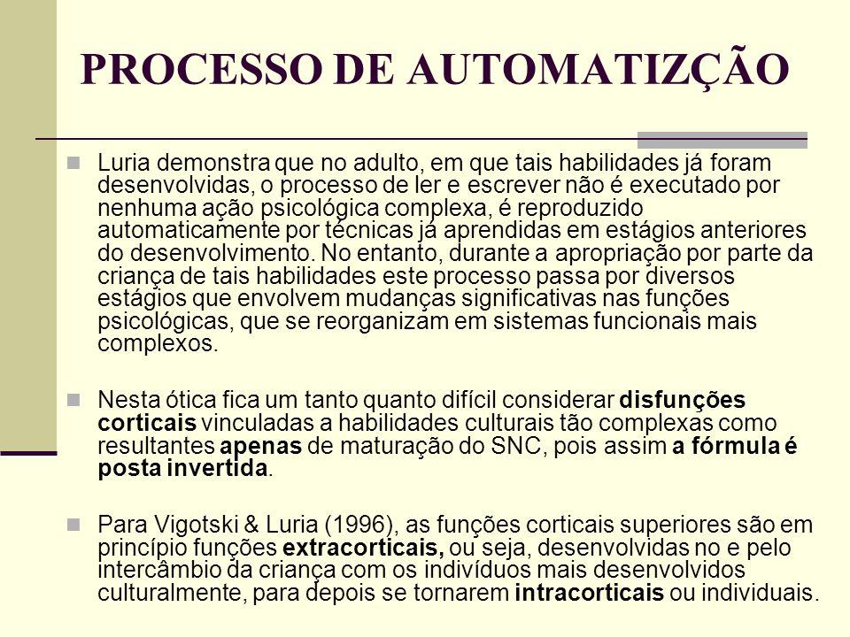 PROCESSO DE AUTOMATIZÇÃO