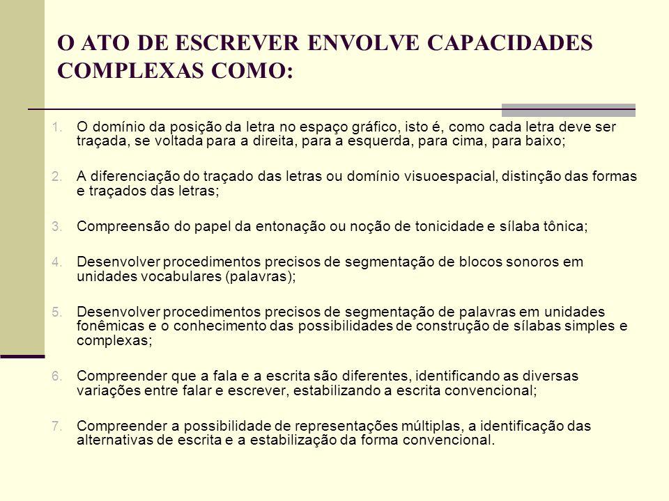 O ATO DE ESCREVER ENVOLVE CAPACIDADES COMPLEXAS COMO: