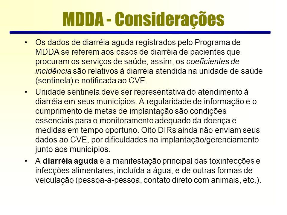 MDDA - Considerações
