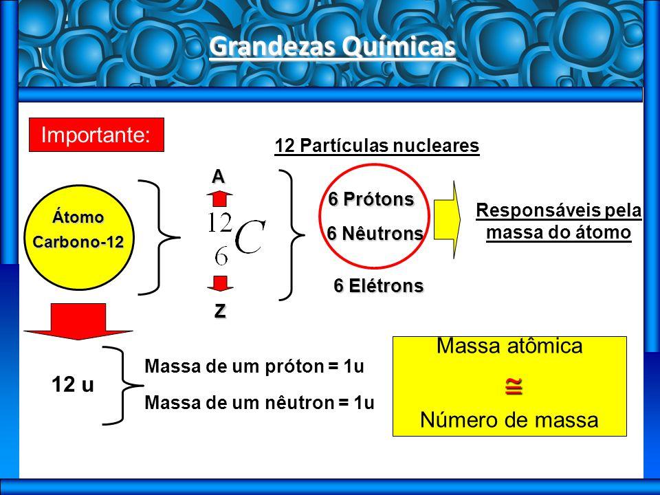 Responsáveis pela massa do átomo