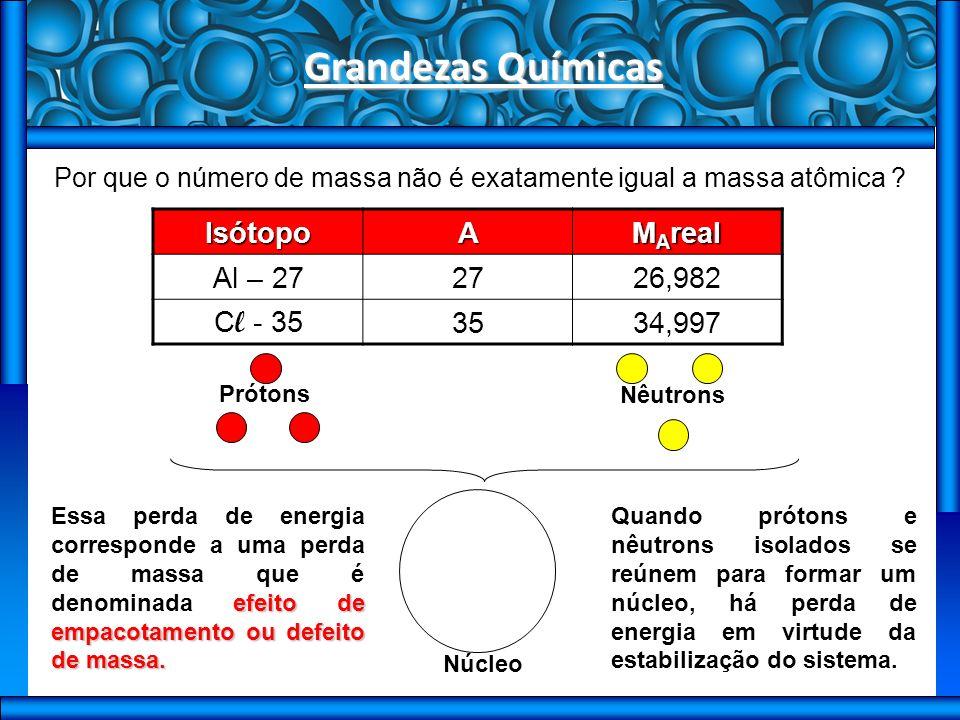Por que o número de massa não é exatamente igual a massa atômica