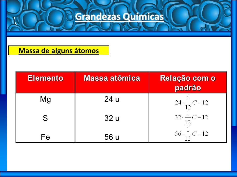 Grandezas Químicas Massa de alguns átomos Elemento Massa atômica