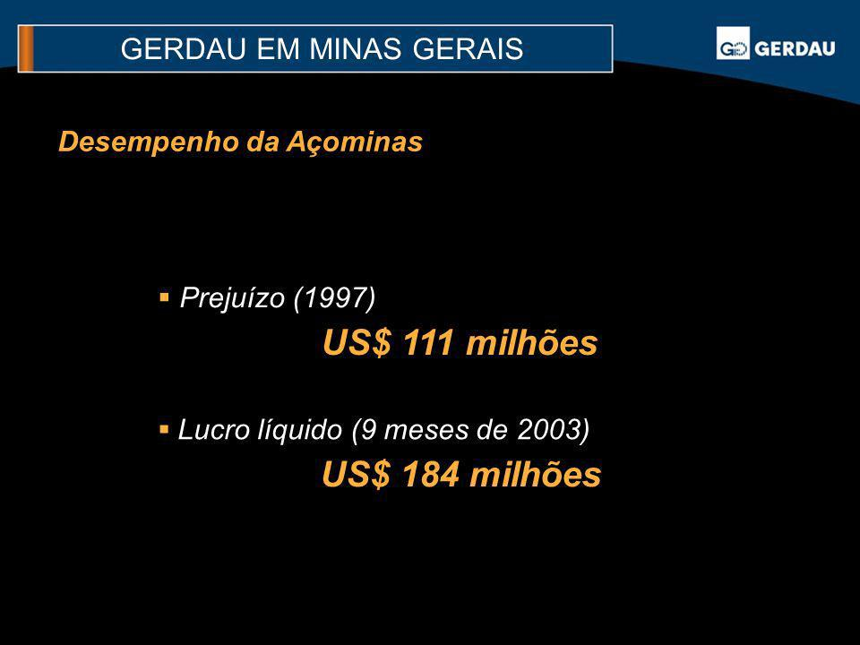 US$ 111 milhões US$ 184 milhões GERDAU EM MINAS GERAIS