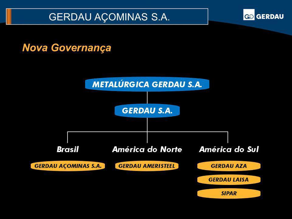 GERDAU AÇOMINAS S.A. Nova Governança