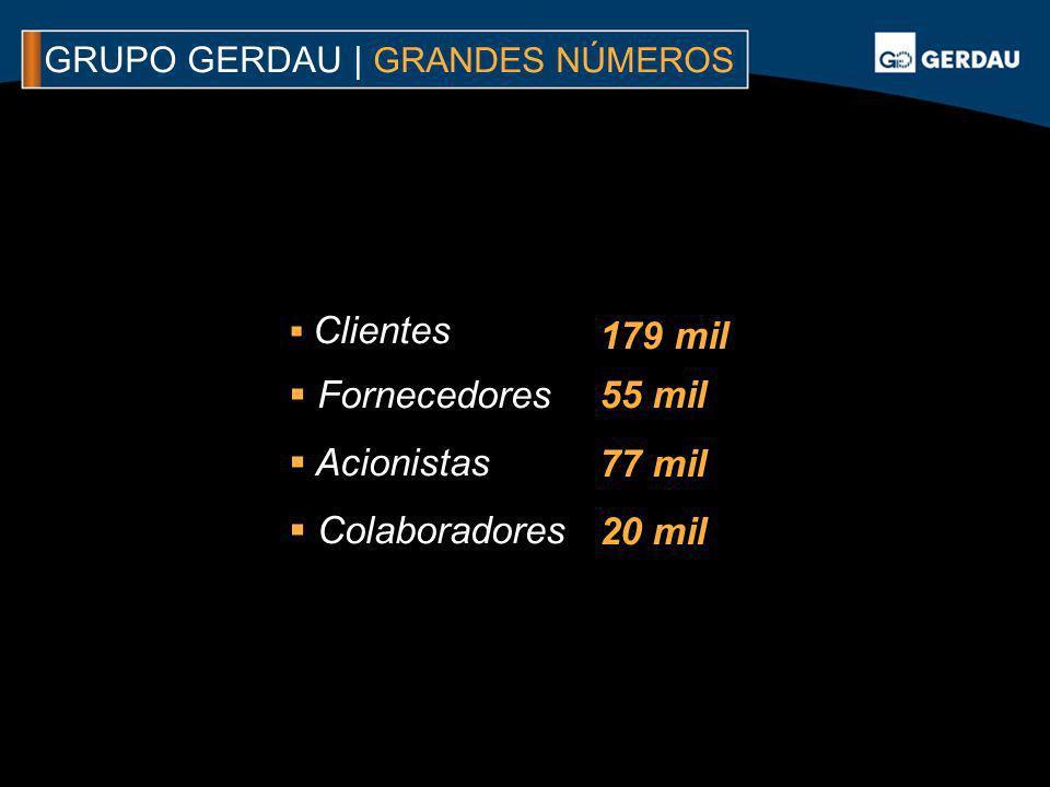 GRUPO GERDAU | GRANDES NÚMEROS