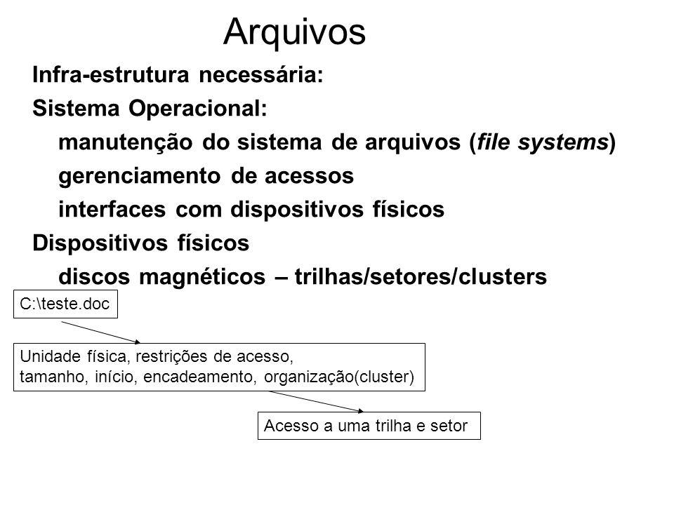 Arquivos Infra-estrutura necessária: Sistema Operacional:
