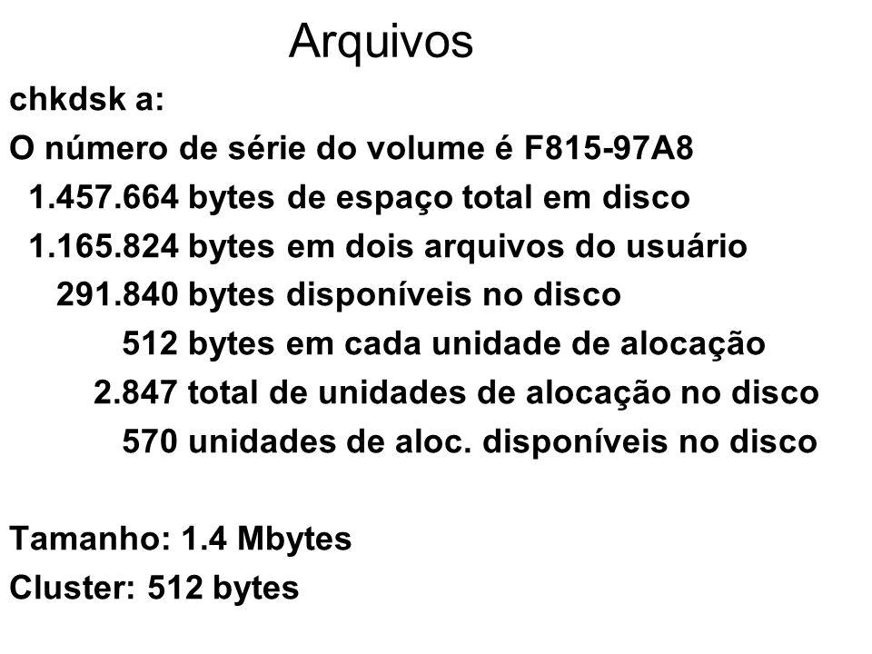 Arquivos chkdsk a: O número de série do volume é F815-97A8