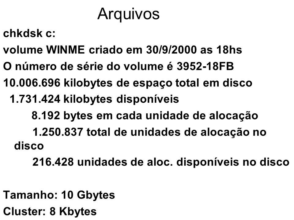 Arquivos chkdsk c: volume WINME criado em 30/9/2000 as 18hs