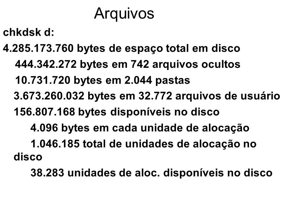 Arquivos chkdsk d: 4.285.173.760 bytes de espaço total em disco