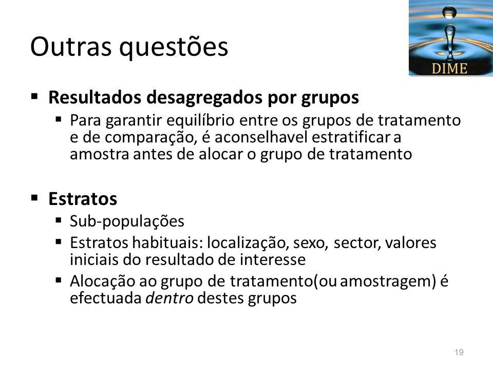 Outras questões Resultados desagregados por grupos Estratos