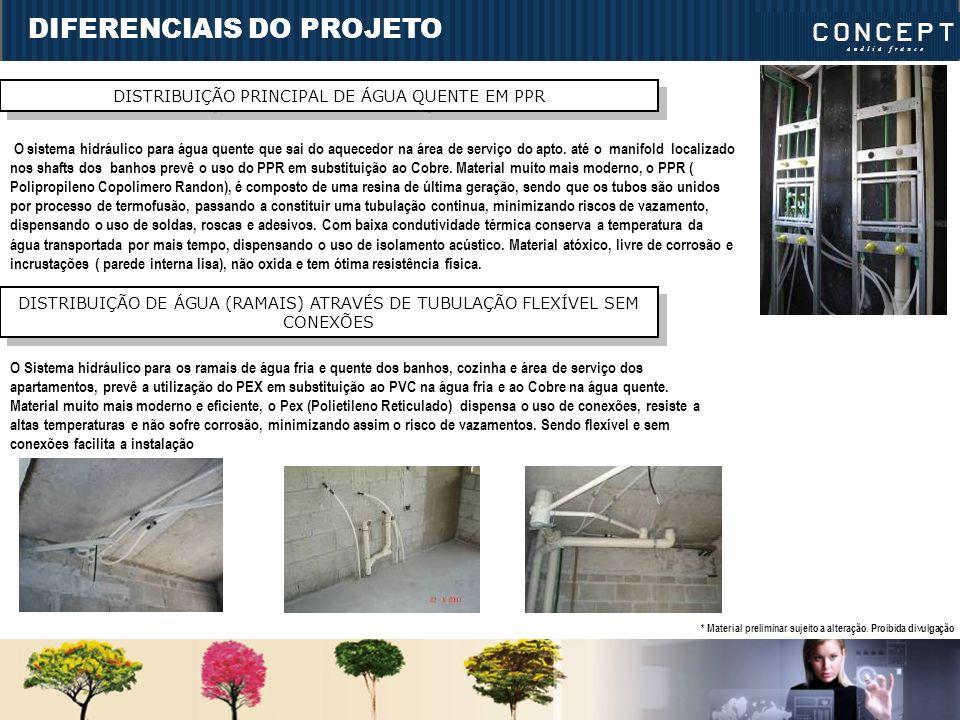 DISTRIBUIÇÃO PRINCIPAL DE ÁGUA QUENTE EM PPR