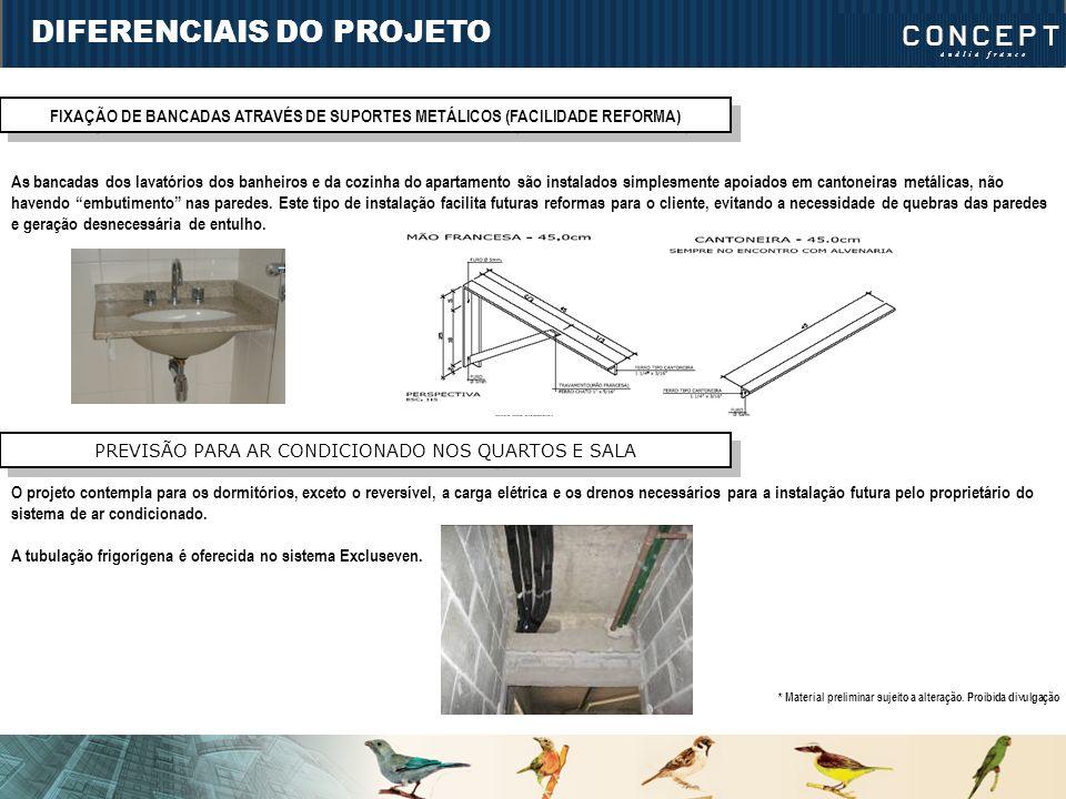 FIXAÇÃO DE BANCADAS ATRAVÉS DE SUPORTES METÁLICOS (FACILIDADE REFORMA)