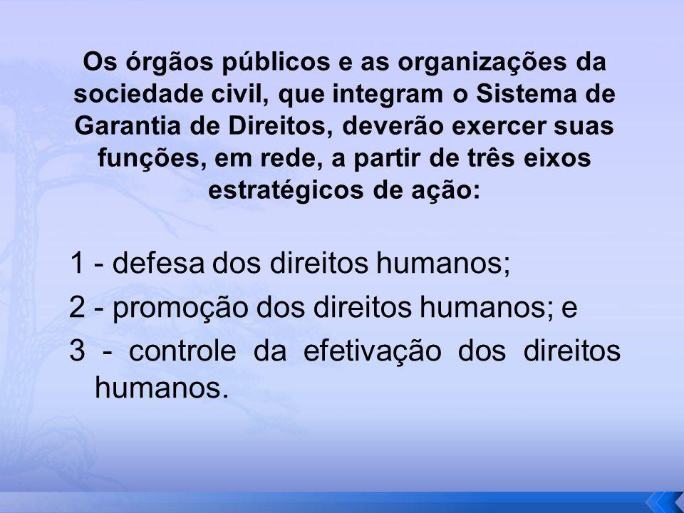 1 - defesa dos direitos humanos; 2 - promoção dos direitos humanos; e