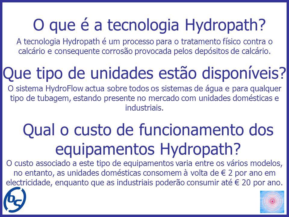 O que é a tecnologia Hydropath