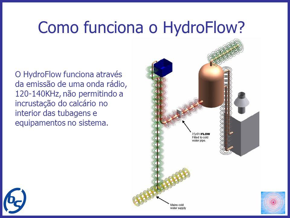 Como funciona o HydroFlow