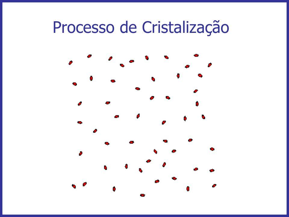Processo de Cristalização