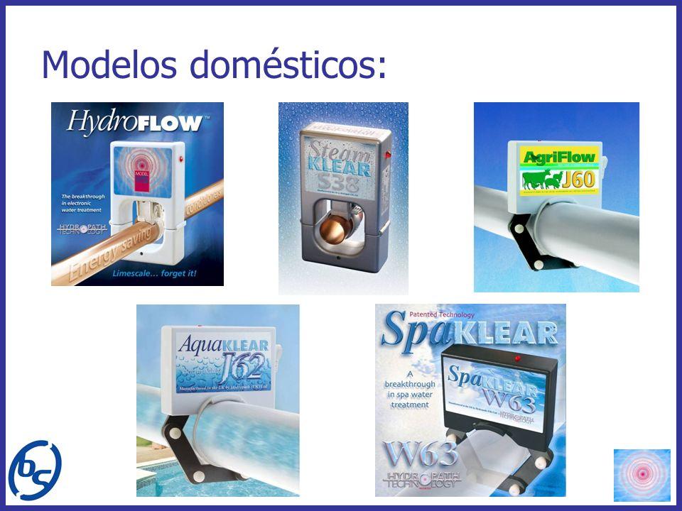 Modelos domésticos: