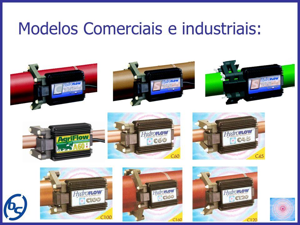 Modelos Comerciais e industriais: