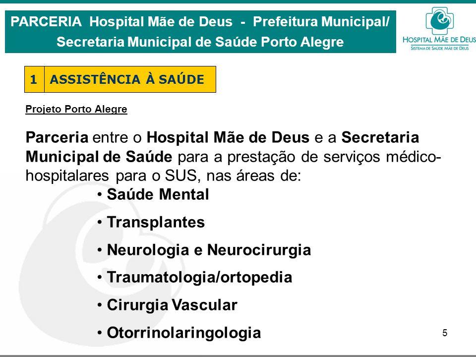 Neurologia e Neurocirurgia Traumatologia/ortopedia Cirurgia Vascular