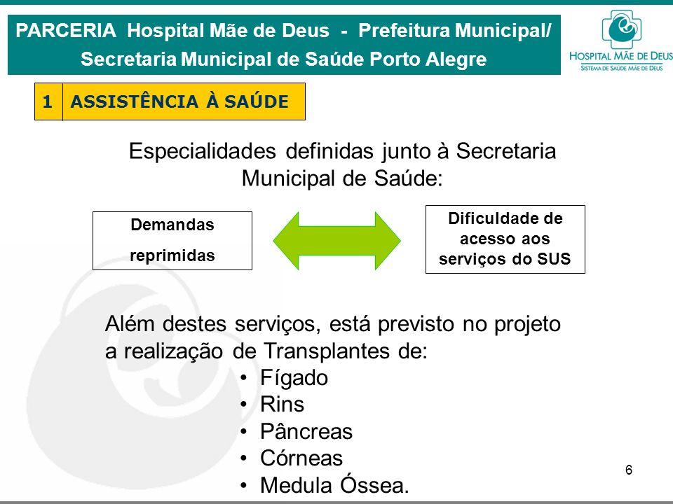 Especialidades definidas junto à Secretaria Municipal de Saúde: