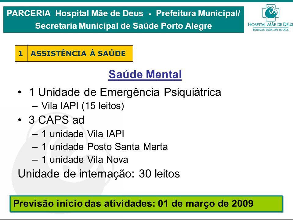 1 Unidade de Emergência Psiquiátrica 3 CAPS ad