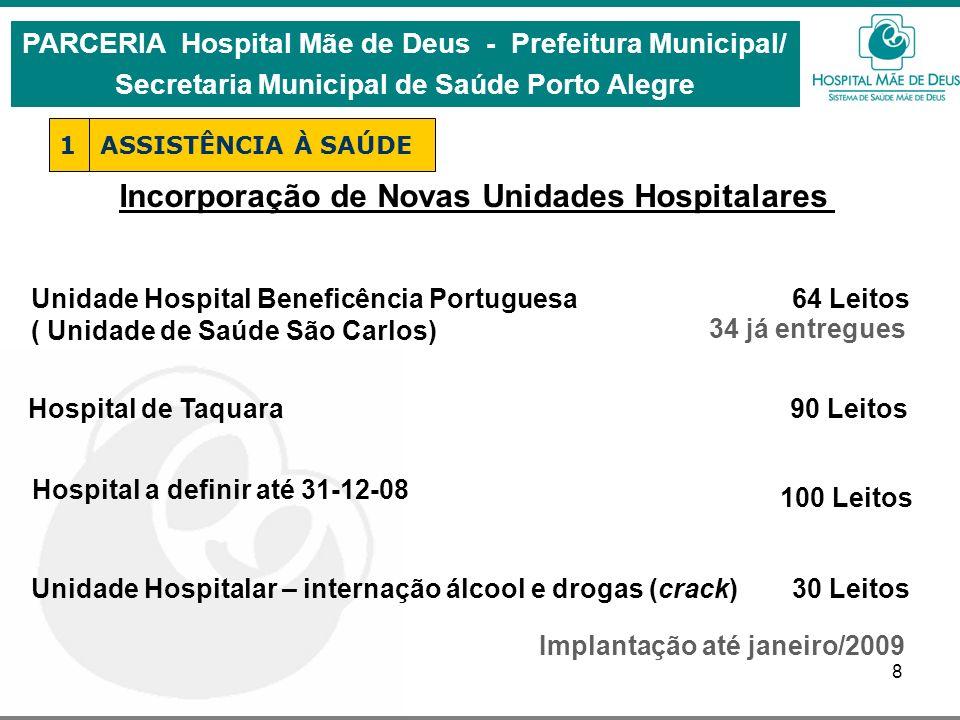 Incorporação de Novas Unidades Hospitalares