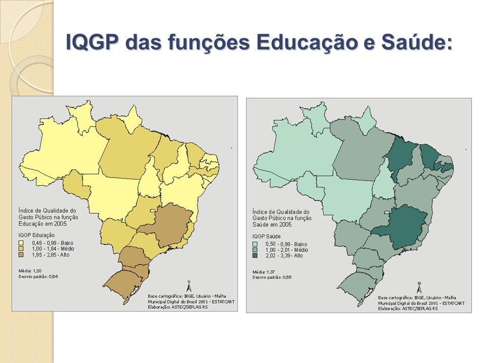IQGP das funções Educação e Saúde: