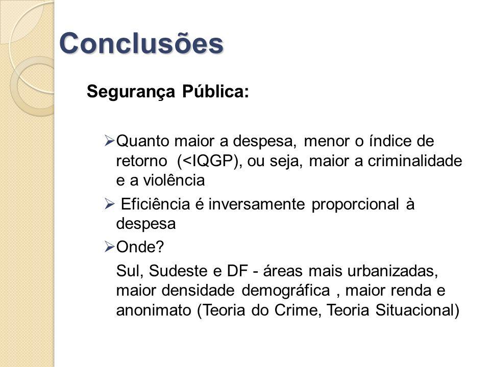 Conclusões Segurança Pública: