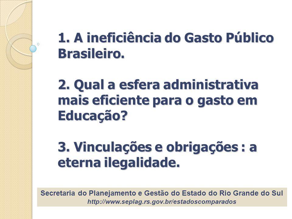 Secretaria do Planejamento e Gestão do Estado do Rio Grande do Sul