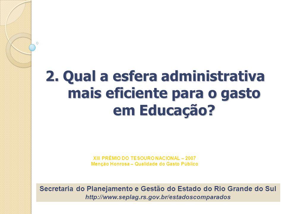 2. Qual a esfera administrativa mais eficiente para o gasto em Educação