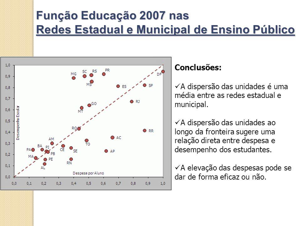 Função Educação 2007 nas Redes Estadual e Municipal de Ensino Público