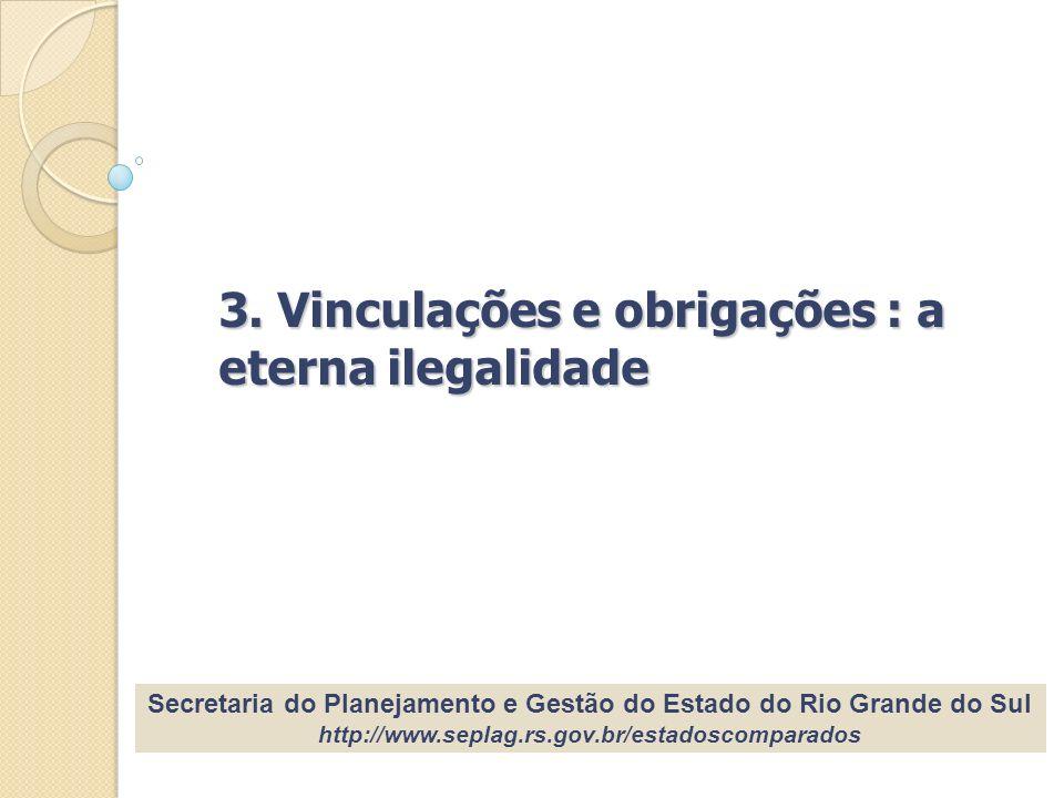 3. Vinculações e obrigações : a eterna ilegalidade