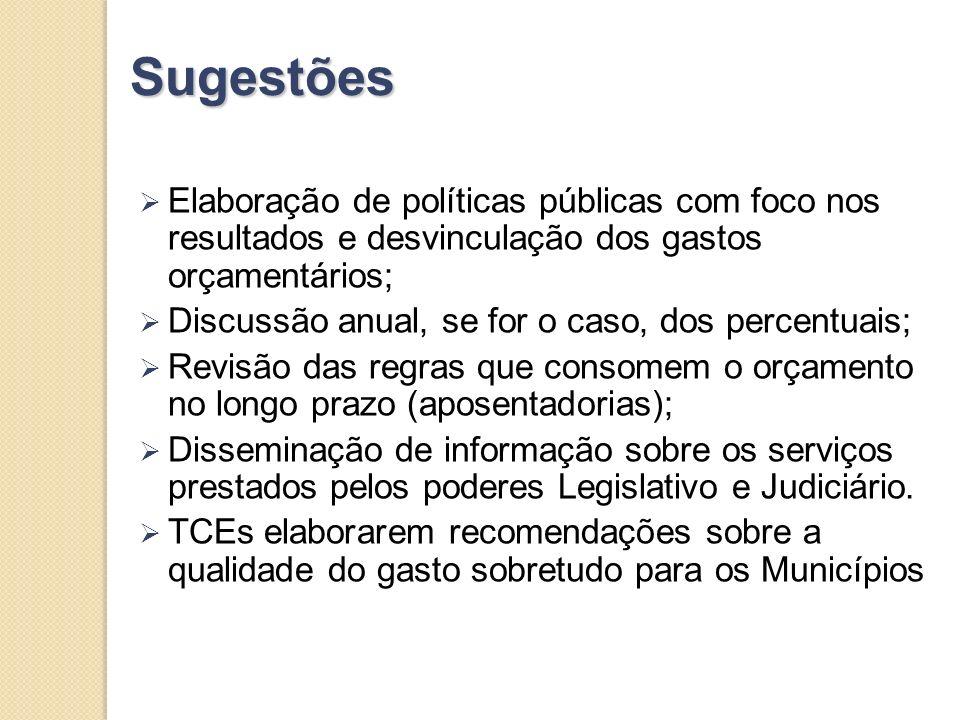 Sugestões Elaboração de políticas públicas com foco nos resultados e desvinculação dos gastos orçamentários;