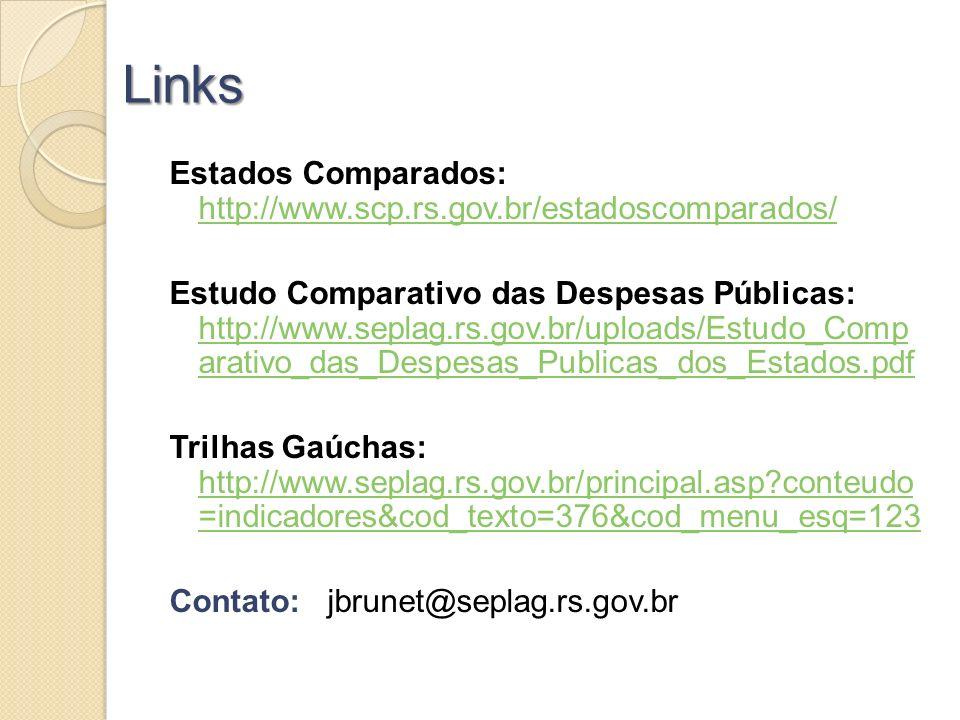 Links Estados Comparados: http://www.scp.rs.gov.br/estadoscomparados/