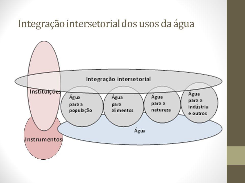 Integração intersetorial dos usos da água