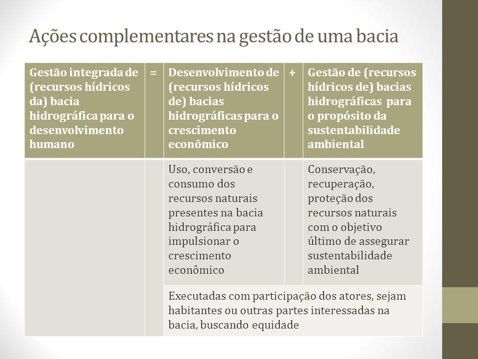 Ações complementares na gestão de uma bacia
