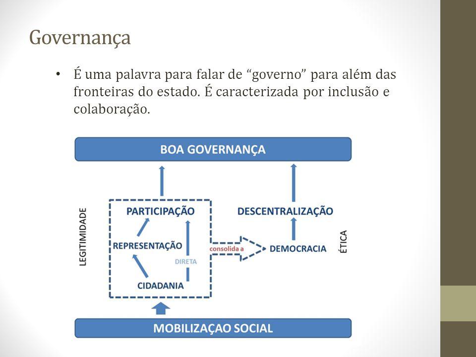 Governança É uma palavra para falar de governo para além das fronteiras do estado.