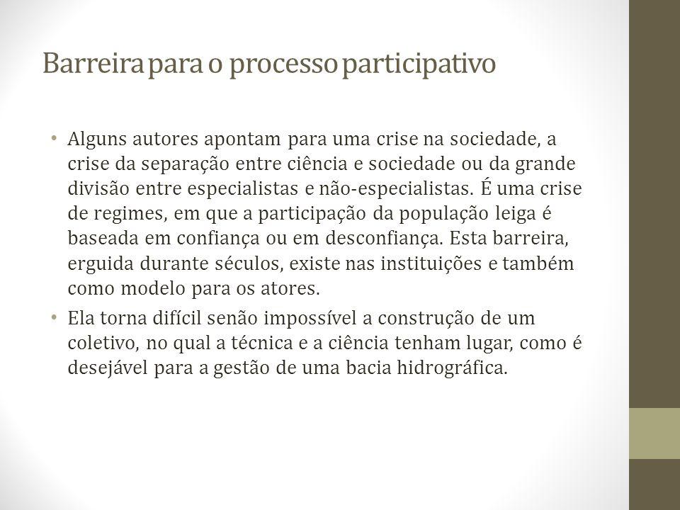 Barreira para o processo participativo