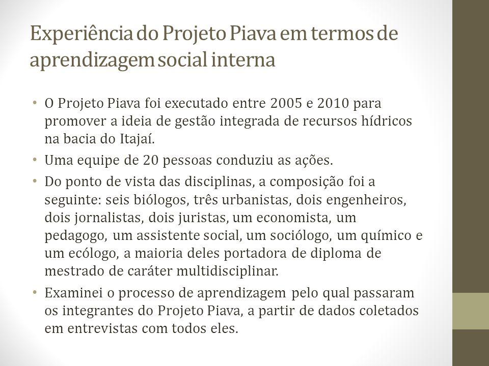 Experiência do Projeto Piava em termos de aprendizagem social interna