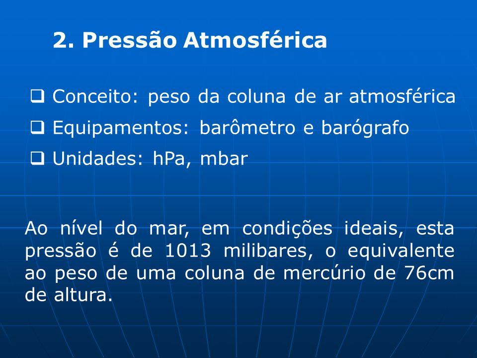 2. Pressão Atmosférica Conceito: peso da coluna de ar atmosférica
