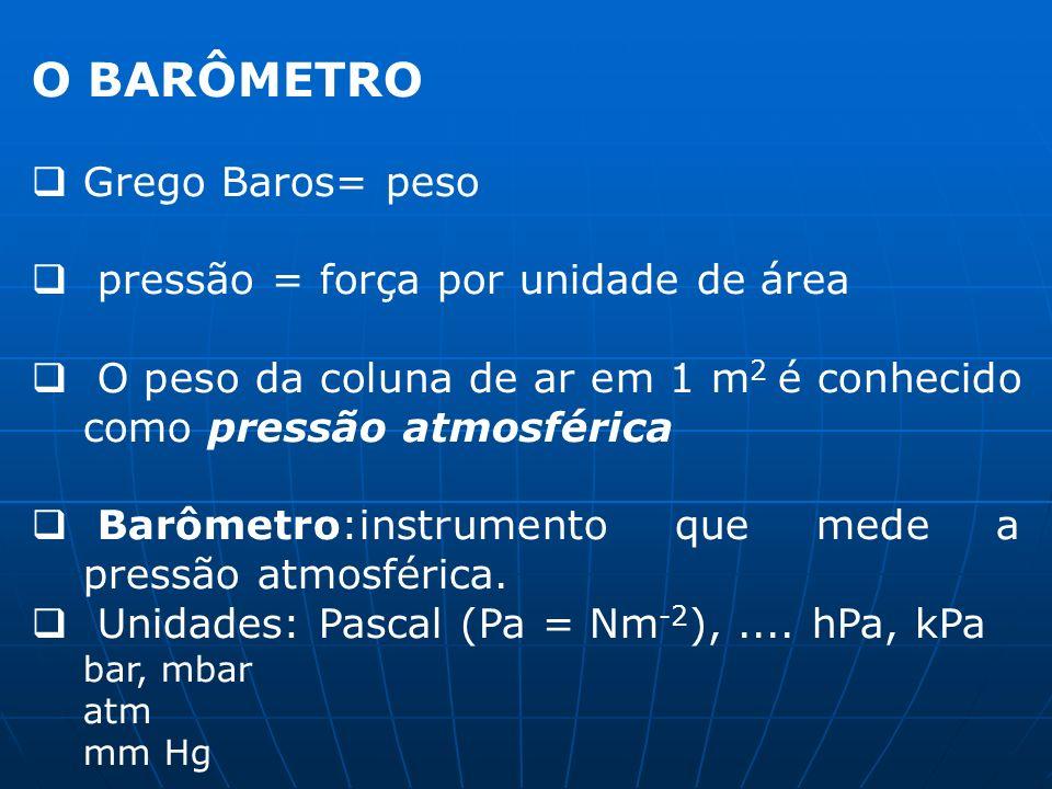 O BARÔMETRO Grego Baros= peso pressão = força por unidade de área