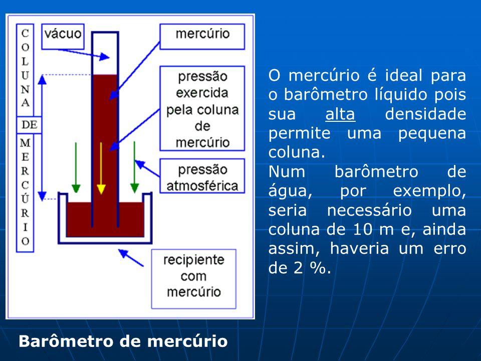 O mercúrio é ideal para o barômetro líquido pois sua alta densidade permite uma pequena coluna.