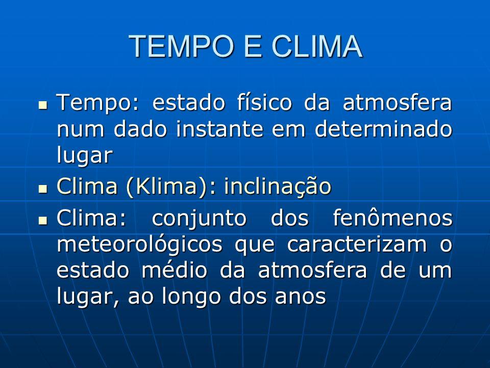 TEMPO E CLIMA Tempo: estado físico da atmosfera num dado instante em determinado lugar. Clima (Klima): inclinação.