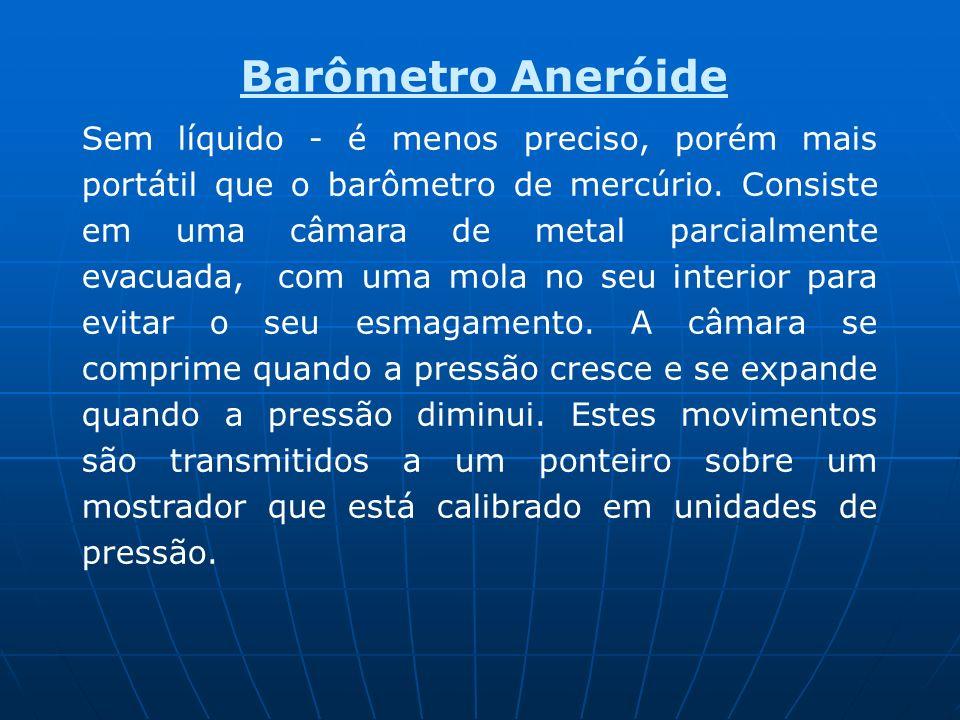 Barômetro Aneróide