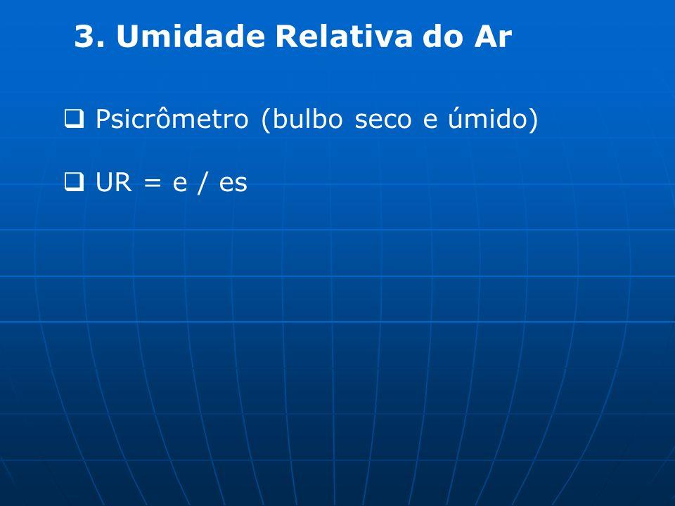 3. Umidade Relativa do Ar Psicrômetro (bulbo seco e úmido) UR = e / es