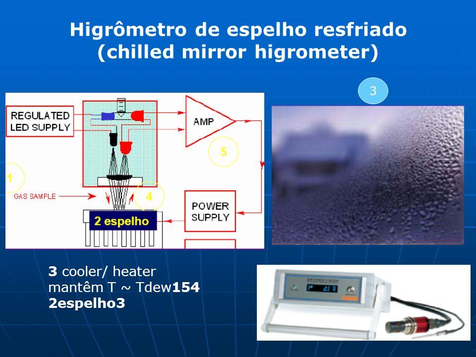 Higrômetro de espelho resfriado (chilled mirror higrometer)