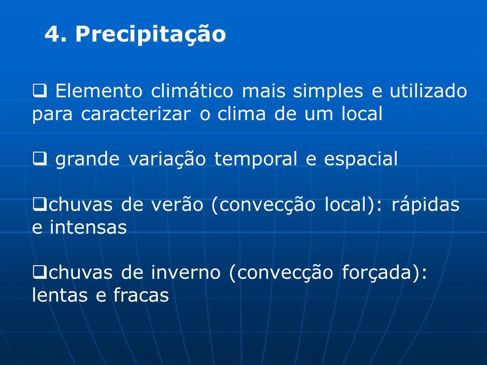 4. Precipitação Elemento climático mais simples e utilizado para caracterizar o clima de um local. grande variação temporal e espacial.