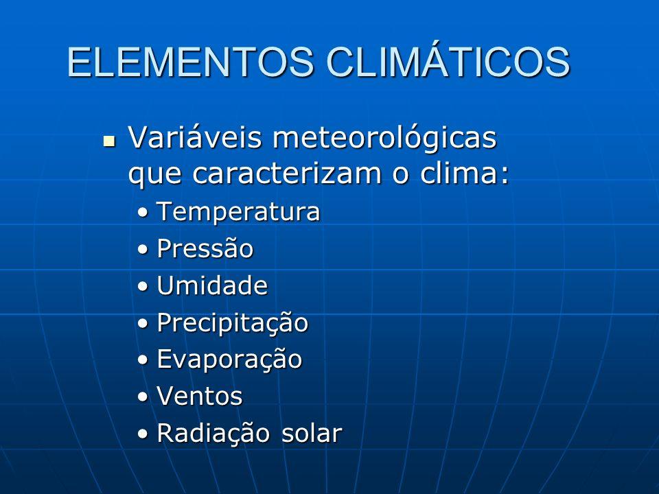 ELEMENTOS CLIMÁTICOS Variáveis meteorológicas que caracterizam o clima: Temperatura. Pressão. Umidade.