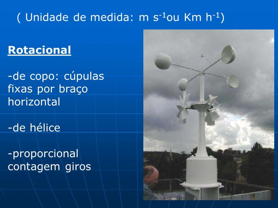 ( Unidade de medida: m s-1ou Km h-1)